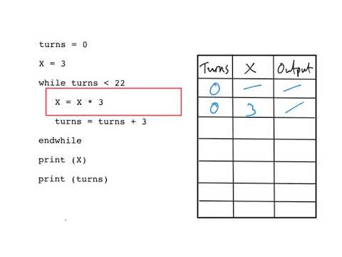 Trace Table